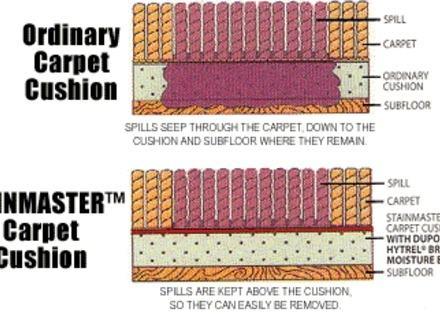 stainmaster carpet cushion carpet pad padding reviews memory foam stainmaster  carpet pad home depot stainmaster carpet