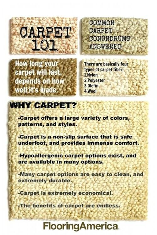 Question: The number of flaws per square yard in a type of carpet material  varies with mean 1