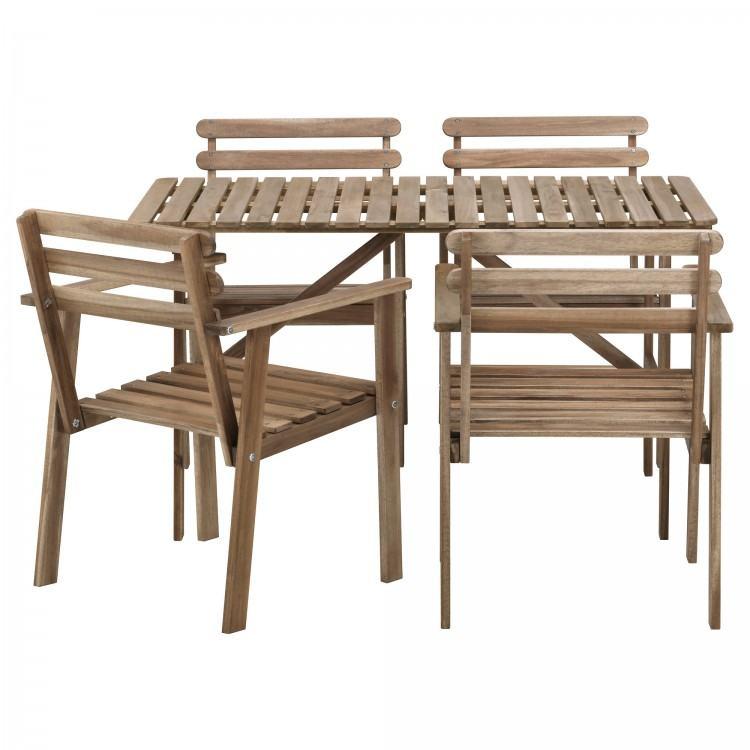 home depot backyard furniture