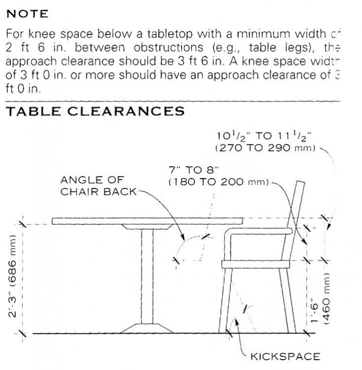 average dining room table height standard dining room table height dining  room average dining table height